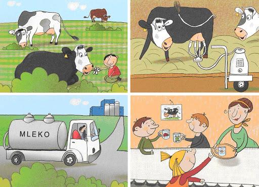 Edukacja zdalna. Co z czego otrzymujemy-mleko – Przedszkole w Kamionkach